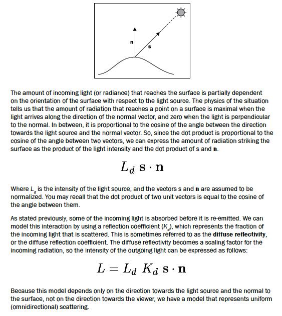 diffuse formula